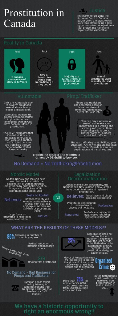 CanadaProstitution_Infograph_Final_copy