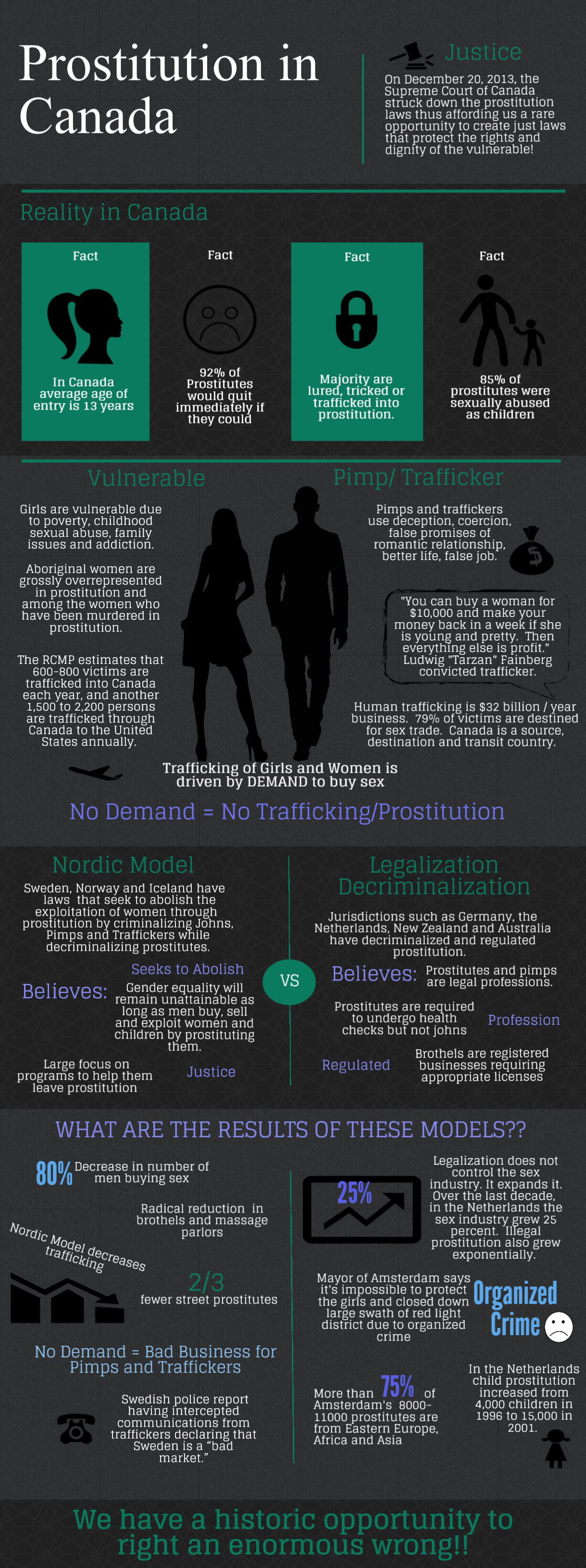 Responding to Changing Prostitution Laws in Canada